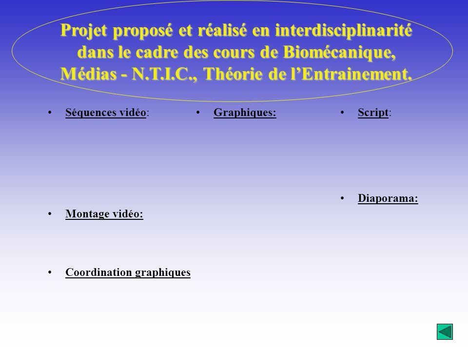 Projet proposé et réalisé en interdisciplinarité dans le cadre des cours de Biomécanique, Médias - N.T.I.C., Théorie de l'Entrainement.