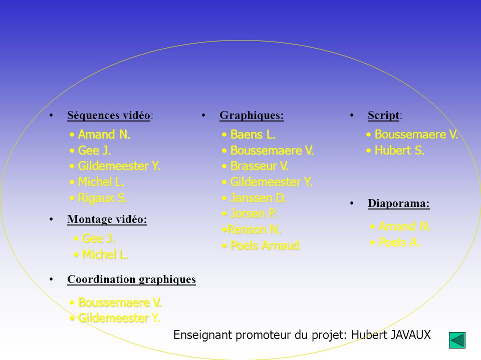Séquences vidéo: Graphiques: Script: Amand N. Gee J. Gildemeester Y. Michel L. Rigaux S. Baens L.