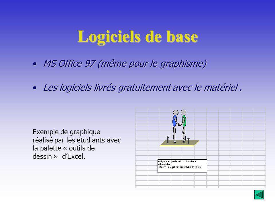 Logiciels de base MS Office 97 (même pour le graphisme)