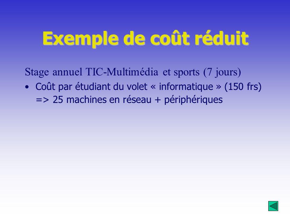 Exemple de coût réduit Stage annuel TIC-Multimédia et sports (7 jours)