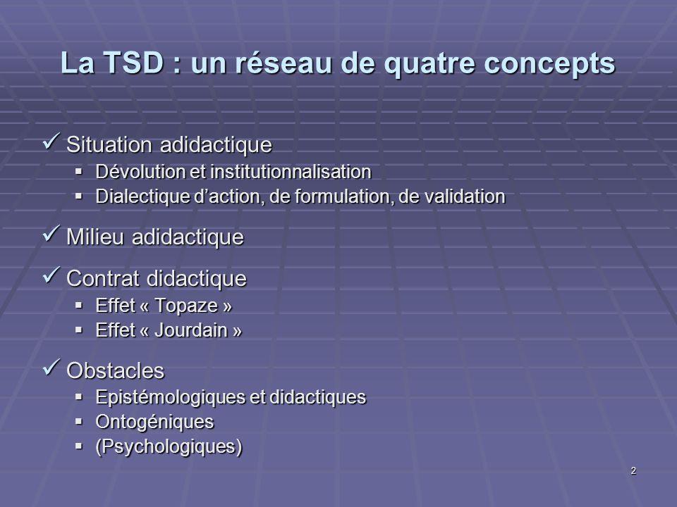 La TSD : un réseau de quatre concepts