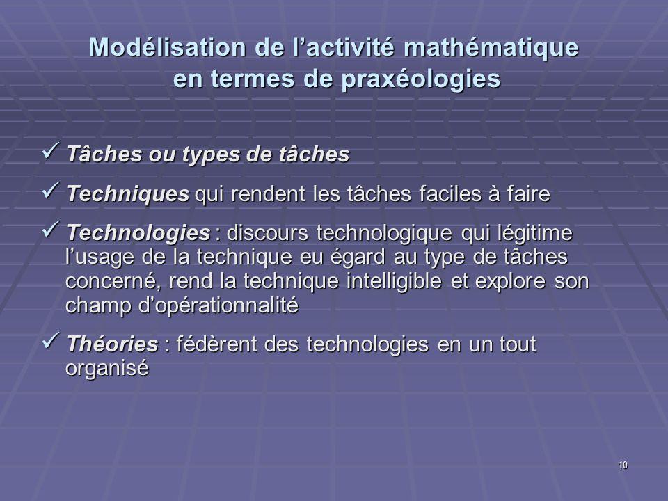 Modélisation de l'activité mathématique en termes de praxéologies