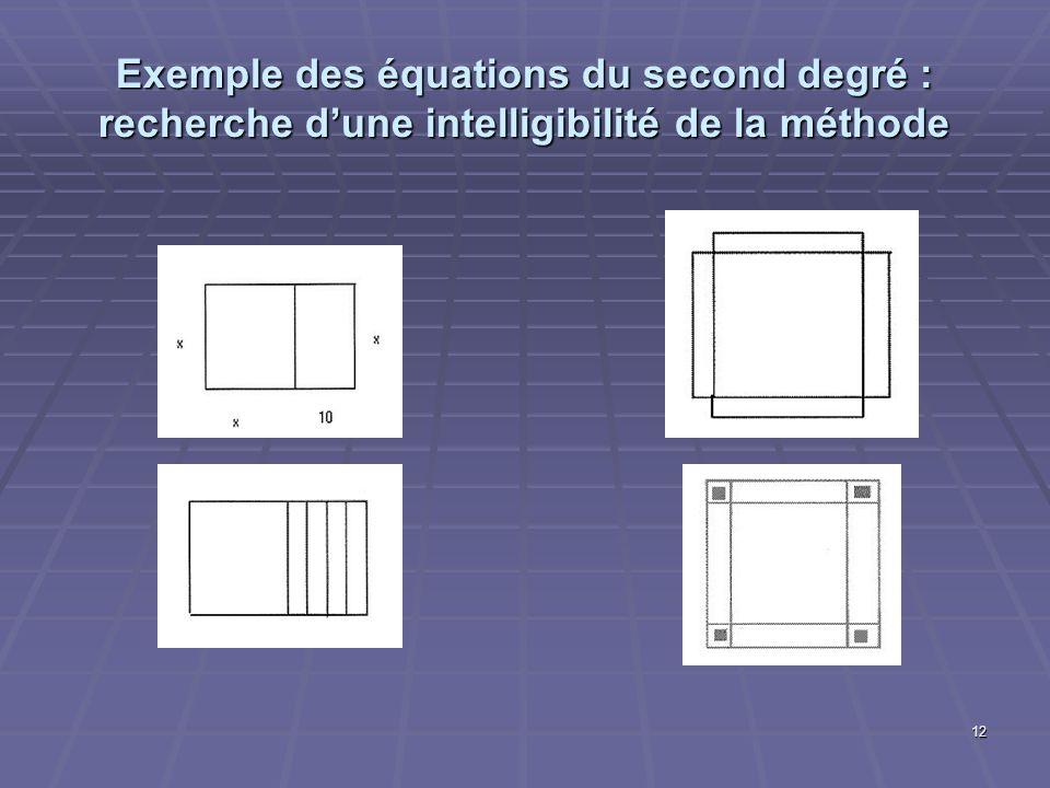 Exemple des équations du second degré : recherche d'une intelligibilité de la méthode