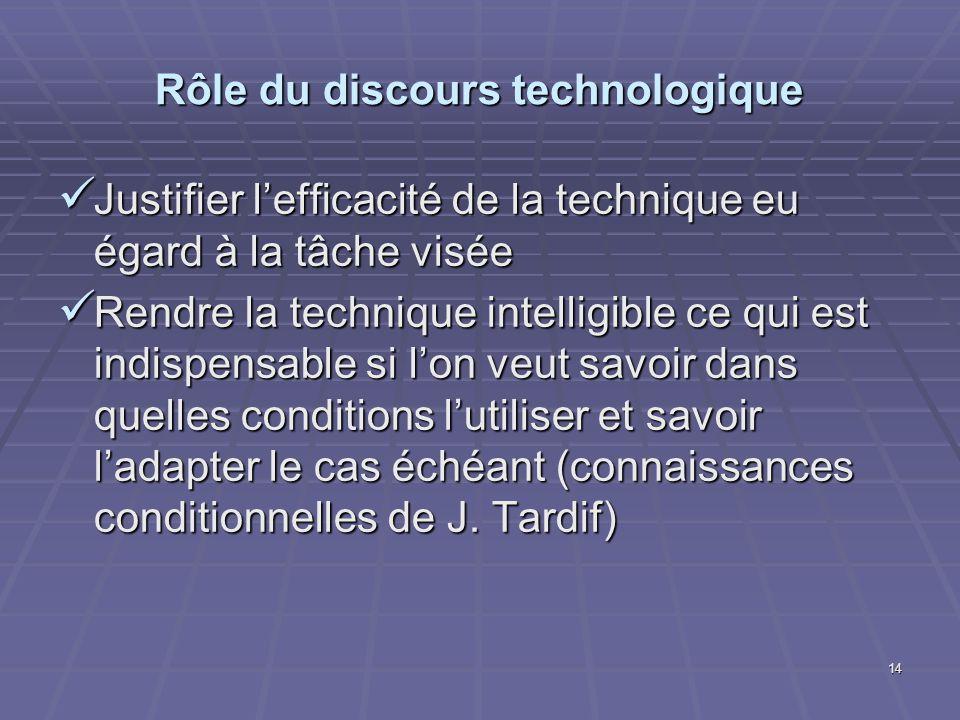 Rôle du discours technologique