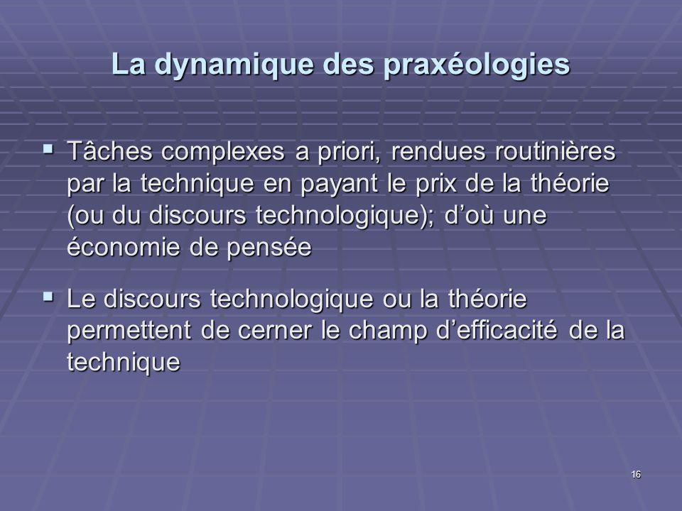 La dynamique des praxéologies