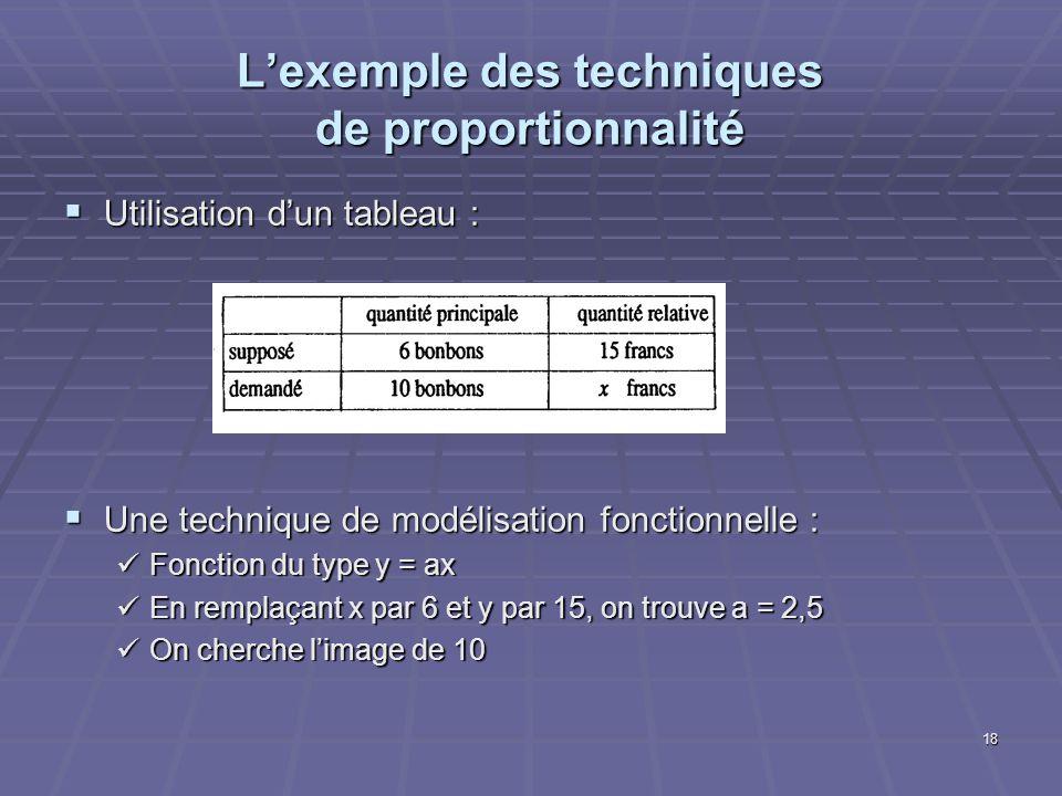 L'exemple des techniques de proportionnalité