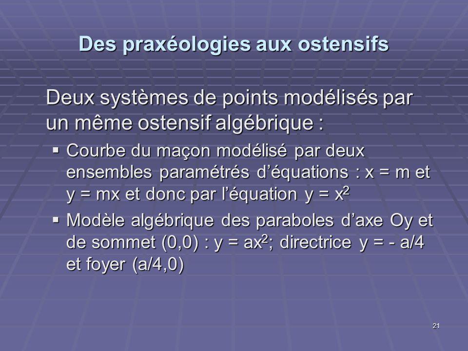 Des praxéologies aux ostensifs