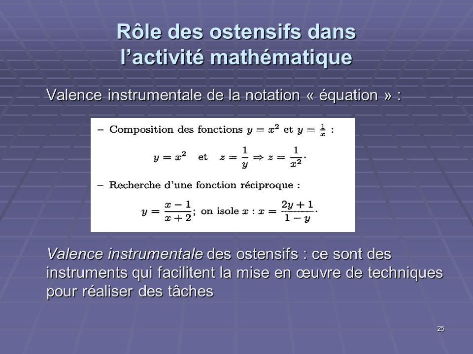 Rôle des ostensifs dans l'activité mathématique