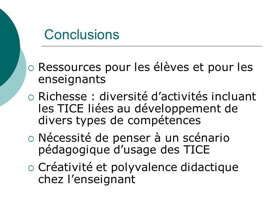 Conclusions Ressources pour les élèves et pour les enseignants