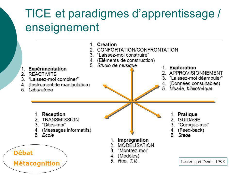 TICE et paradigmes d'apprentissage / enseignement