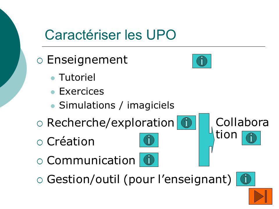 Caractériser les UPO Enseignement Recherche/exploration Création