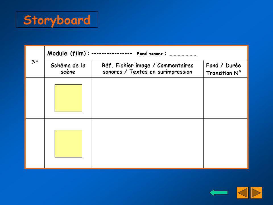 Réf. Fichier image / Commentaires sonores / Textes en surimpression