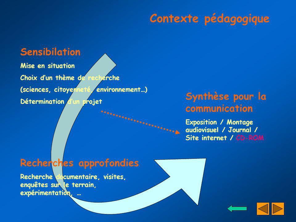 Contexte pédagogique Sensibilation Synthèse pour la communication