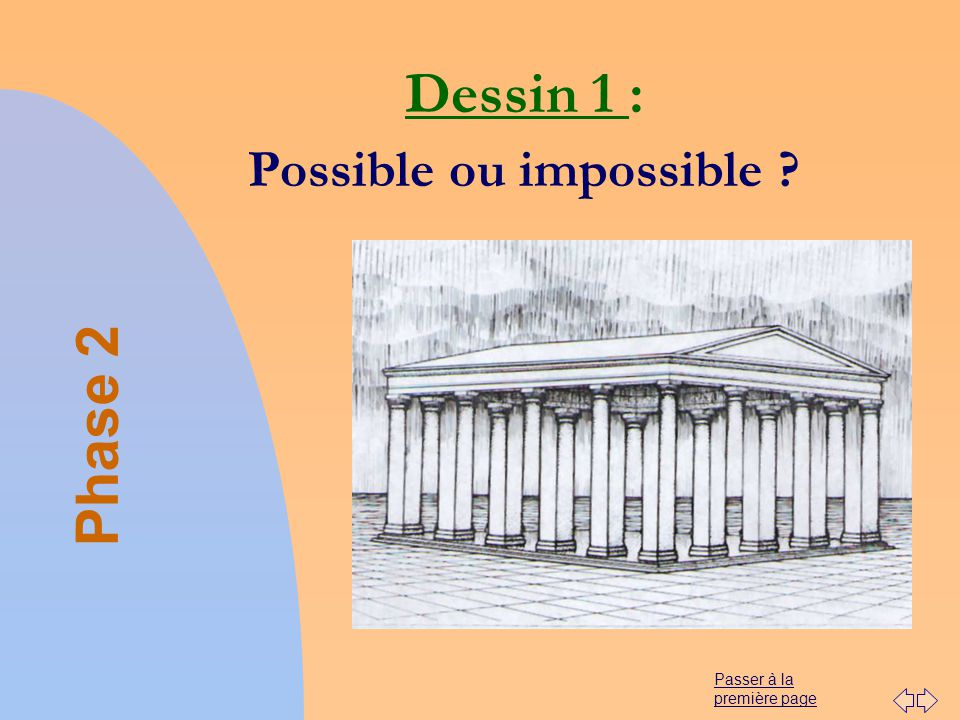 Possible ou impossible