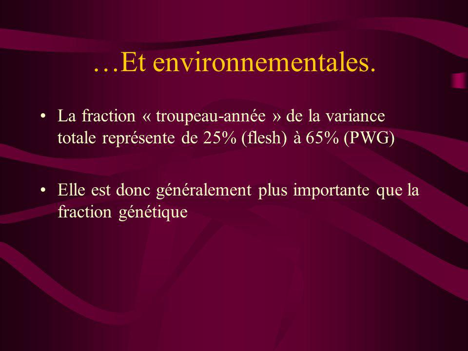 …Et environnementales.