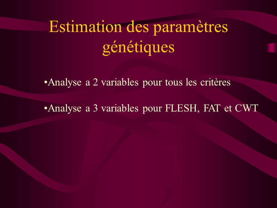 Estimation des paramètres génétiques