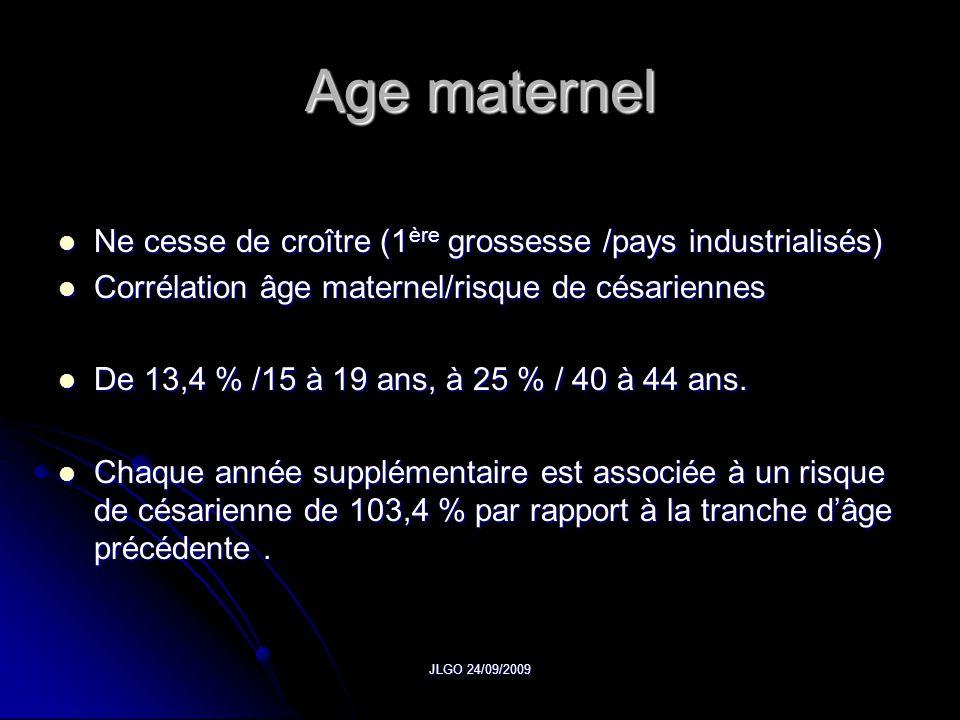 Age maternel Ne cesse de croître (1ère grossesse /pays industrialisés)