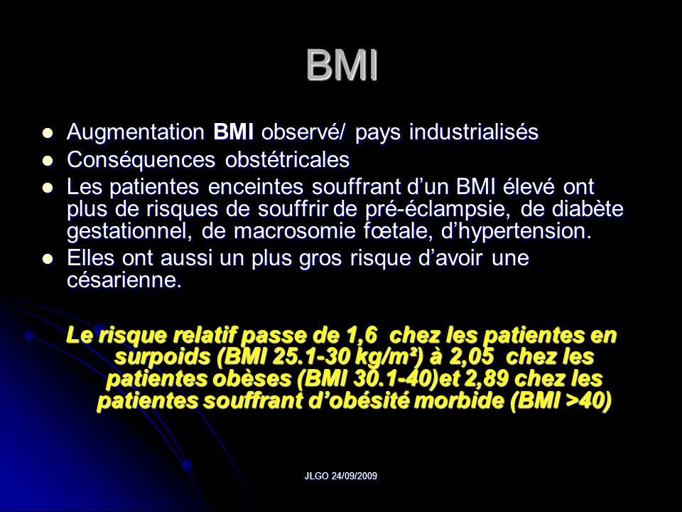 BMI Augmentation BMI observé/ pays industrialisés