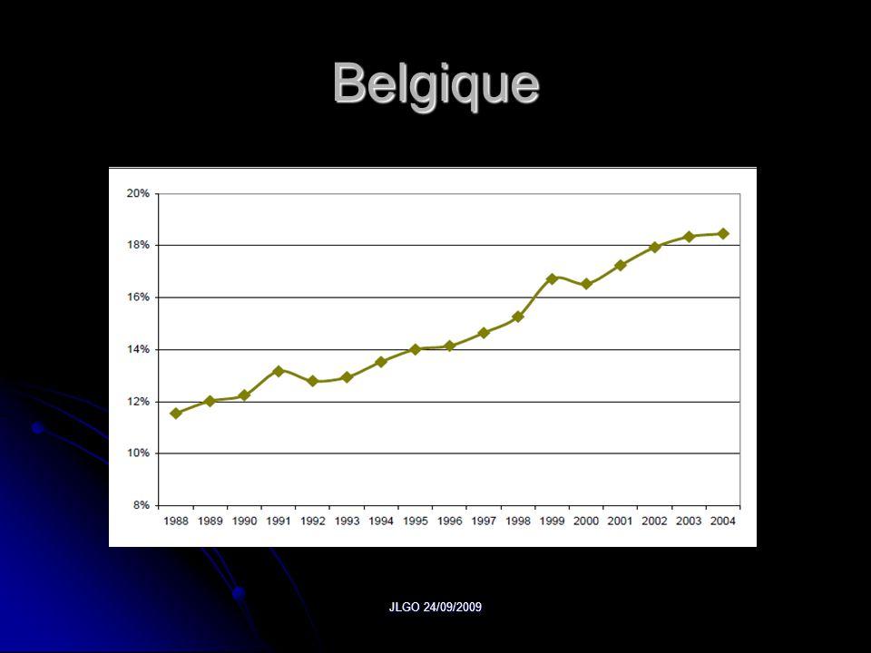 Belgique JLGO 24/09/2009