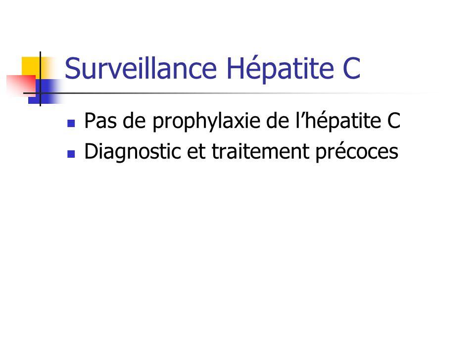 Surveillance Hépatite C