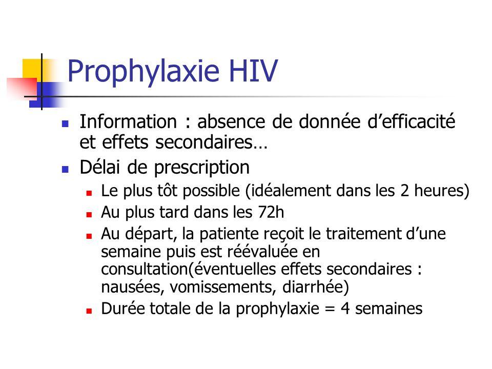 Prophylaxie HIV Information : absence de donnée d'efficacité et effets secondaires… Délai de prescription.