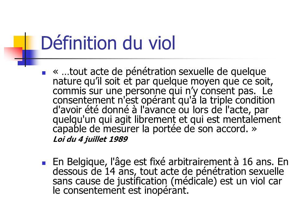 Définition du viol