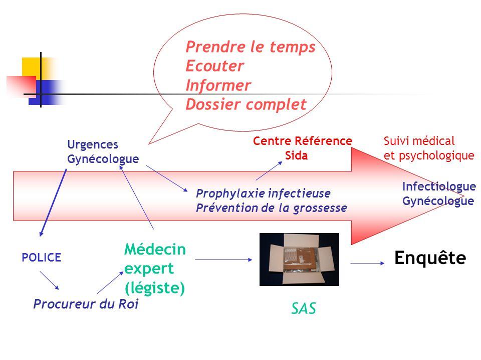 Enquête Prendre le temps Ecouter Informer Dossier complet Médecin