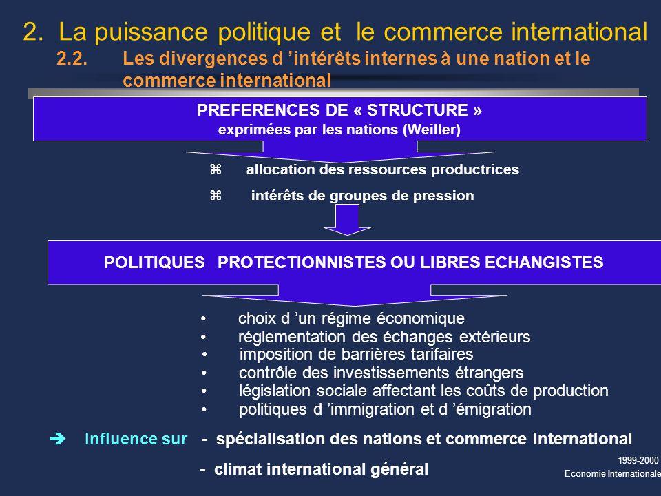 2. La puissance politique et le commerce international