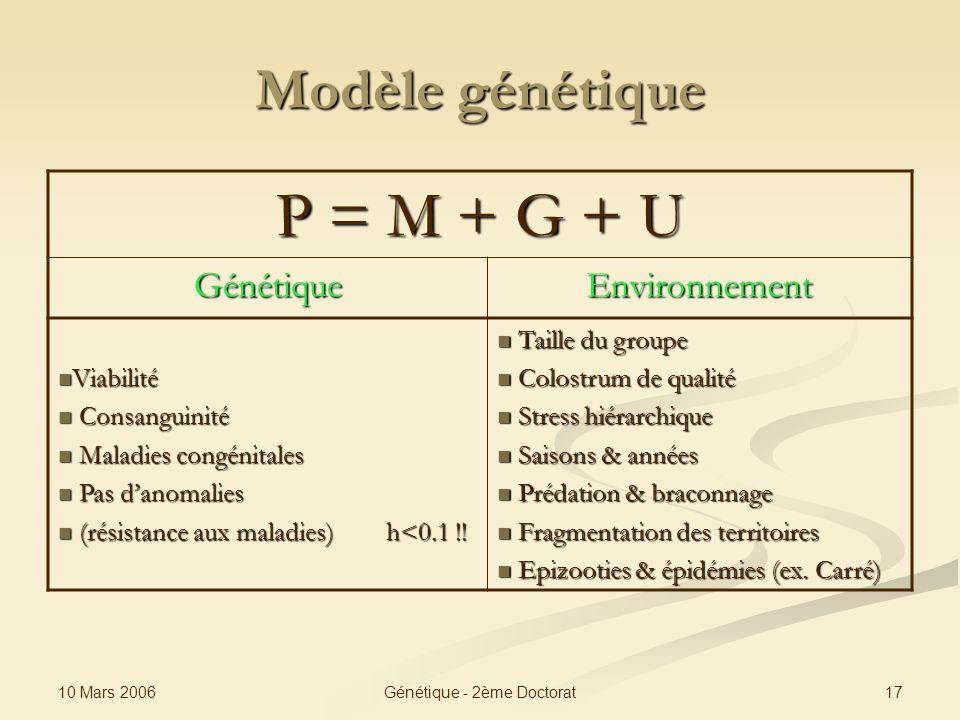 Génétique - 2ème Doctorat