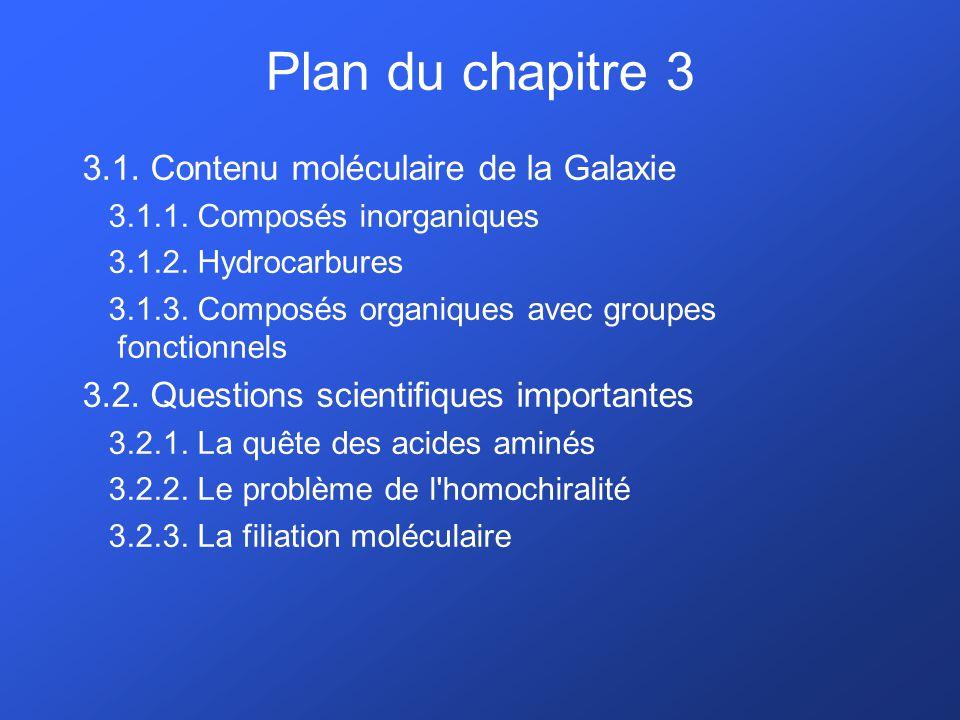 Plan du chapitre 3 3.1. Contenu moléculaire de la Galaxie