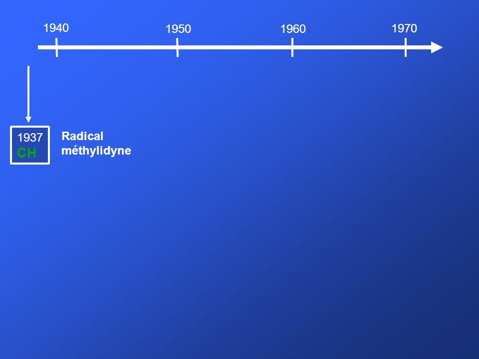 1940 1950 1960 1970 1937 CH Radical méthylidyne