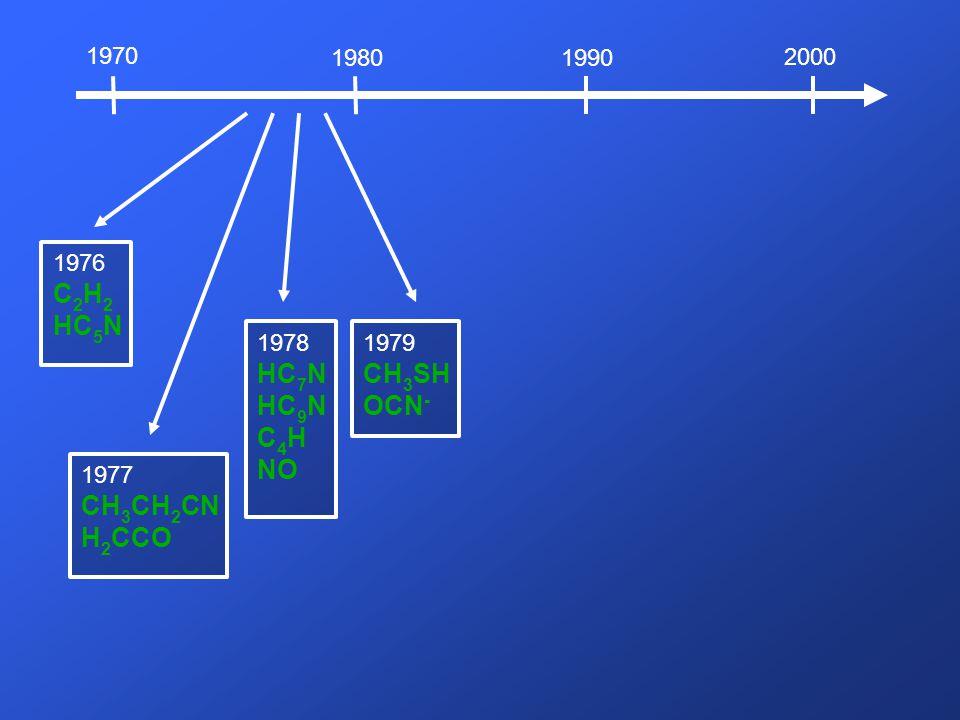 C2H2 HC5N HC7N HC9N C4H NO CH3SH OCN- CH3CH2CN H2CCO 1970 1980 1990