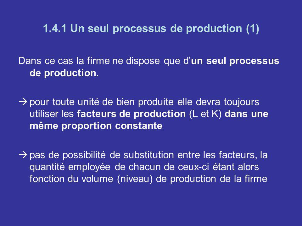 1.4.1 Un seul processus de production (1)