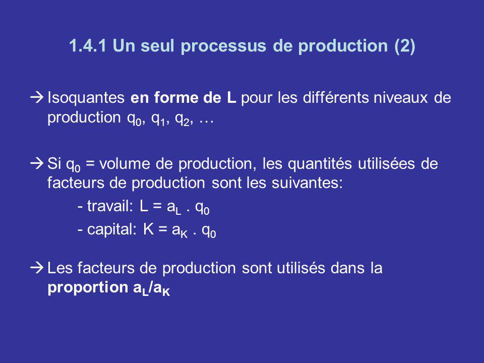 1.4.1 Un seul processus de production (2)