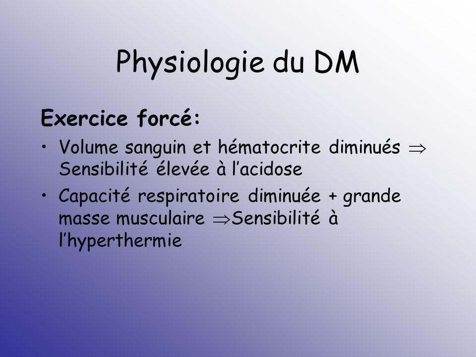 Physiologie du DM Exercice forcé: