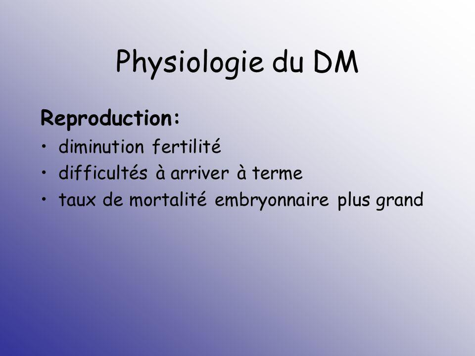 Physiologie du DM Reproduction: diminution fertilité