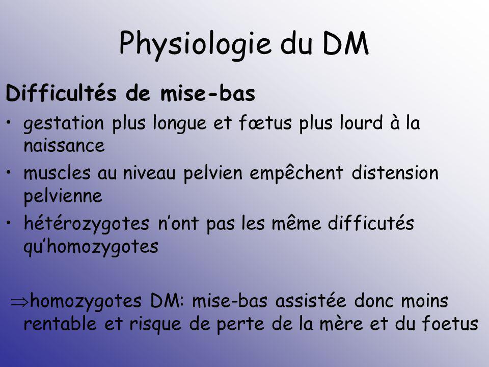 Physiologie du DM Difficultés de mise-bas