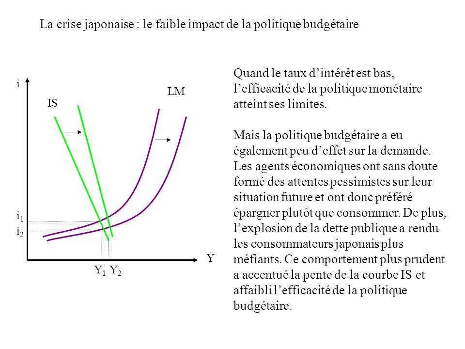 La crise japonaise : le faible impact de la politique budgétaire