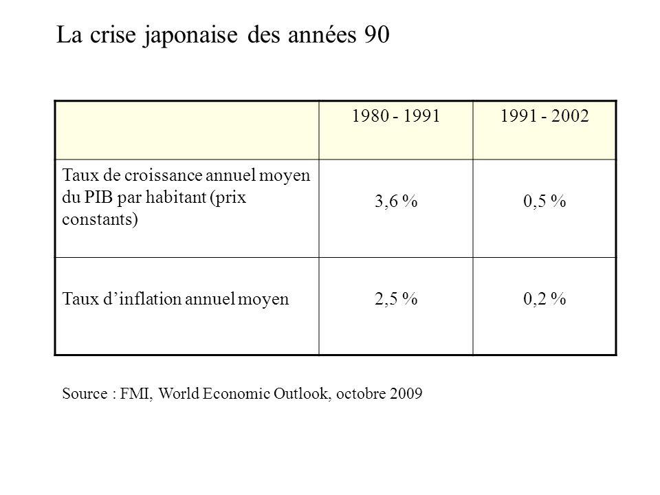 La crise japonaise des années 90