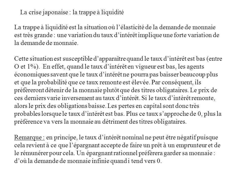 La crise japonaise : la trappe à liquidité