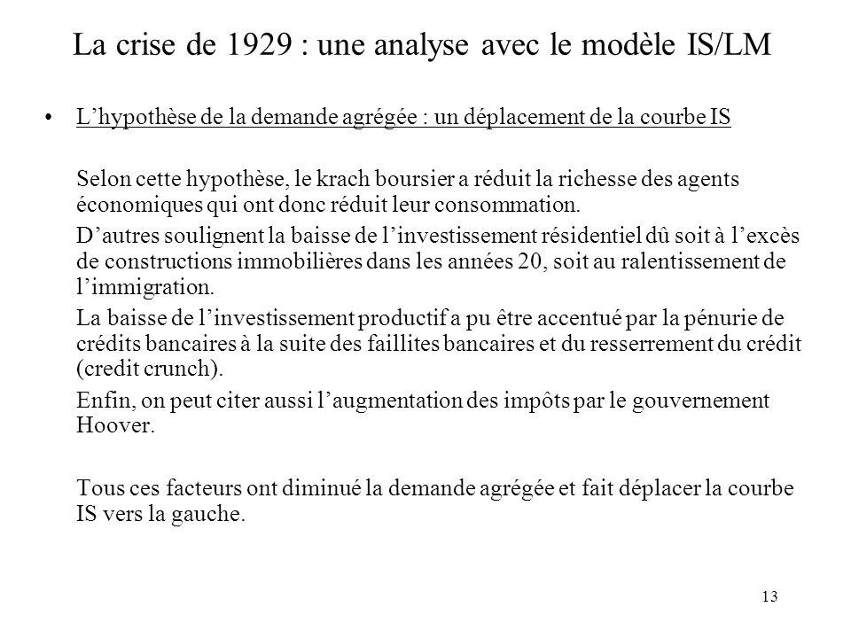 La crise de 1929 : une analyse avec le modèle IS/LM