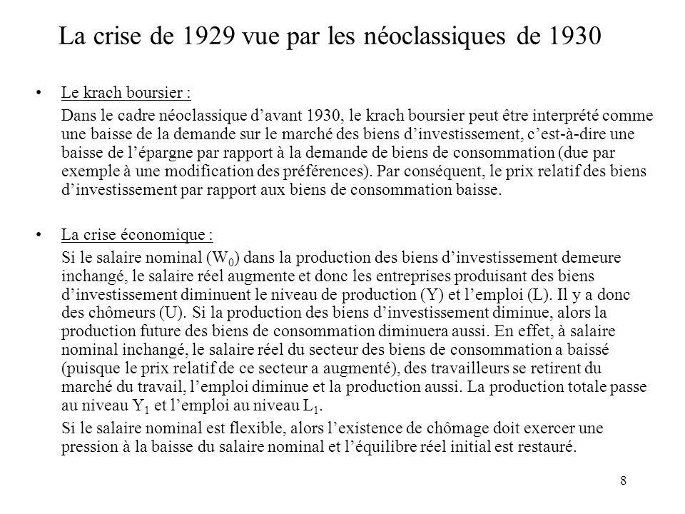 La crise de 1929 vue par les néoclassiques de 1930