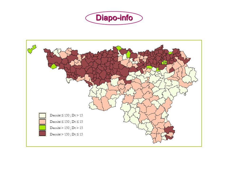 Diapo-info Densité ≤ 150 ; Dt > 15 Densité ≤ 150 ; Dt ≤ 15
