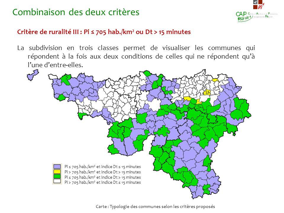 Carte : Typologie des communes selon les critères proposés