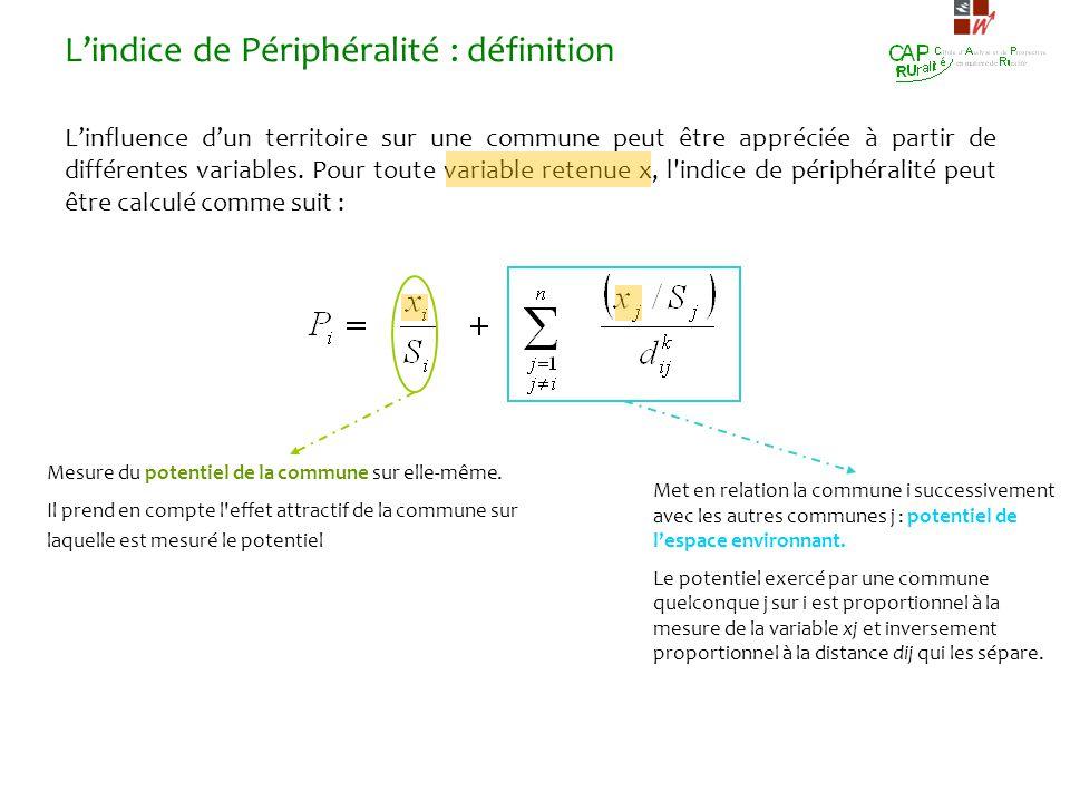 L'indice de Périphéralité : définition