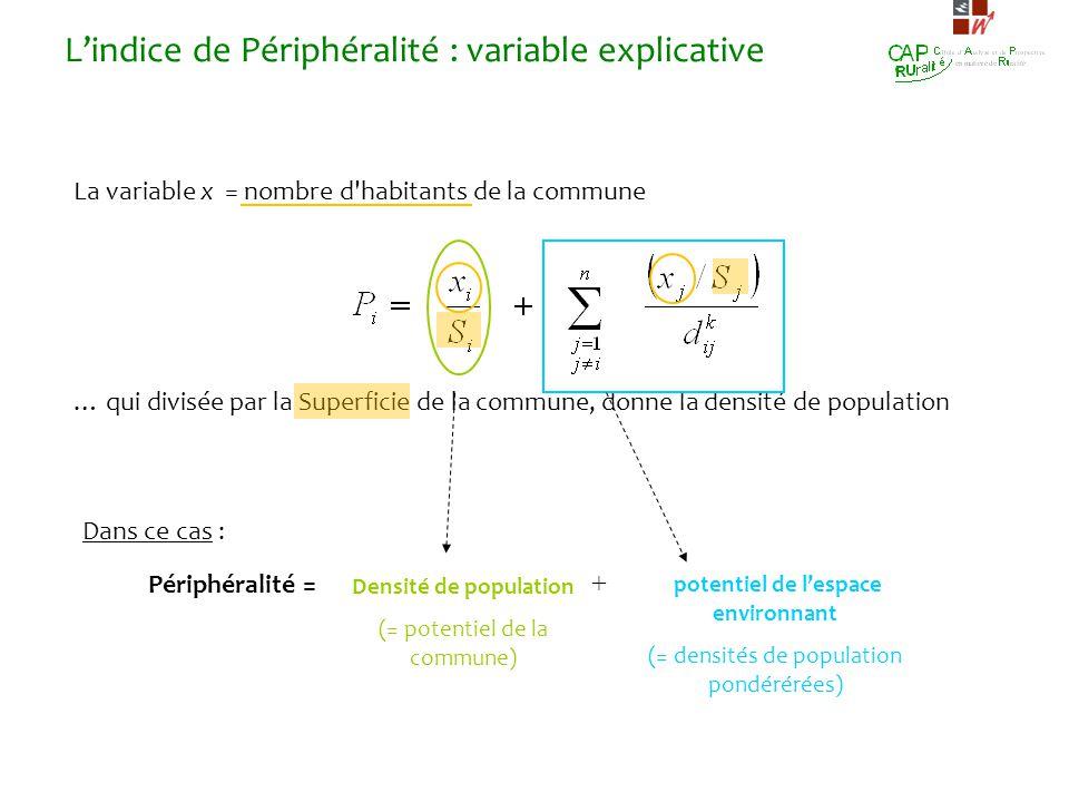 L'indice de Périphéralité : variable explicative