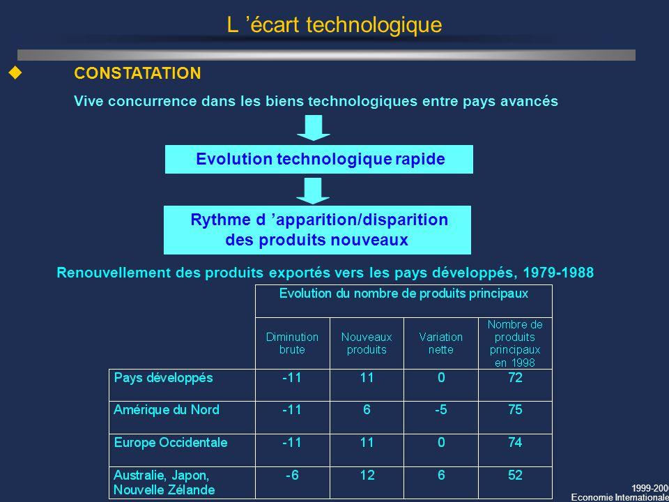 L 'écart technologique
