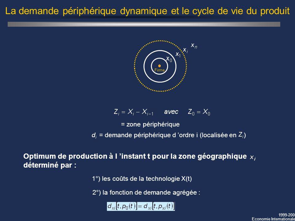 La demande périphérique dynamique et le cycle de vie du produit