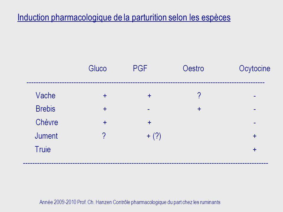 Induction pharmacologique de la parturition selon les espèces