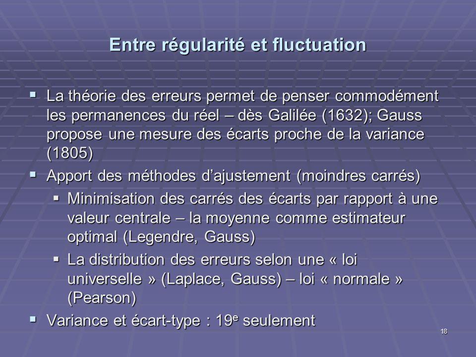Entre régularité et fluctuation